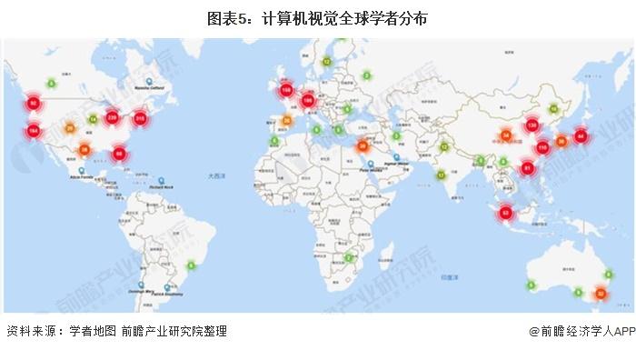 圖表5:計算機視覺全球學者分布