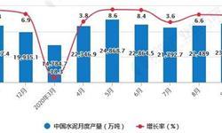 2020年1-9月中国<em>水泥</em>行业市场分析:累计产量将近16.8亿吨