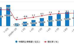 2020年1-9月中国零售行业市场分析:<em>网上</em><em>零售额</em>累计突破8万亿元