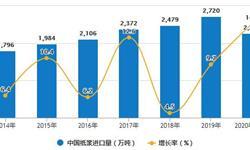 2020年1-9月中国<em>造纸</em>行业市场分析:累计产量突破9000万吨