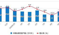 2020年1-9月中国<em>白酒</em>行业供给现状分析 累计产量将近480万千升