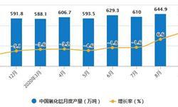 2020年1-9月中国氧化铝行业市场分析:累计<em>产量</em>超5400万吨