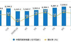 2020年1-9月中国<em>发电</em>行业供给现状分析 累计发电量超5.4万亿千瓦时