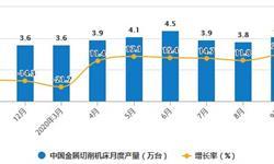 2020年1-9月中国机床行业市场分析:金属切削机床累计<em>产量</em>突破30万台