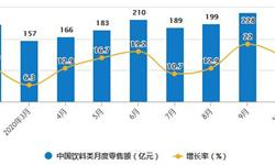 2020年1-10月中国饮料行业市场分析:累计<em>产量</em>突破1.4亿吨