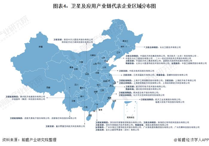 图表4:卫星及应用产业链代表企业区域分布图