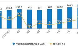 2020年1-10月中国集成电路行业市场分析:累计<em>产量</em>及出口量均突破2000亿块