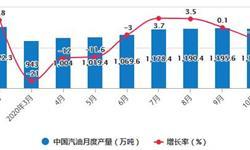 2020年1-10月中国成品油行业进出口<em>现状</em>分析 累计<em>出口</em>量突破5000万吨
