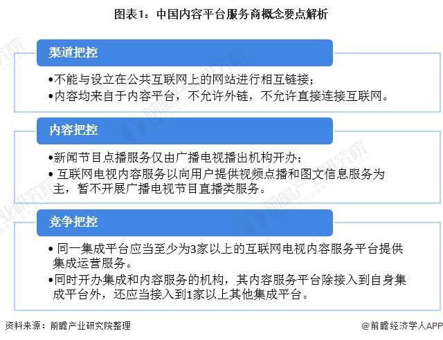 图表1:中国内容平台服务商概念要点解析
