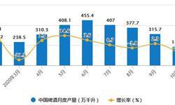 2020年1-10月中国啤酒行业市场分析:累计<em>进口量</em>突破5亿升