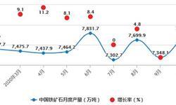 2020年1-10月中国铁矿石行业市场分析:累计产量突破7亿吨
