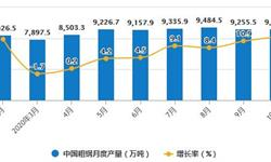 2020年1-10月中国钢铁行业<em>产量</em>现状分析 粗钢累计<em>产量</em>超8.7亿吨
