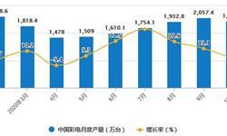 2020年1-10月中国彩电行业市场分析:累计产量超1.6亿台