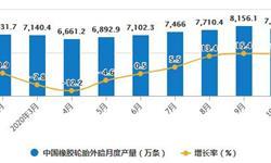 2020年1-10月中国橡胶制品行业市场分析:合成橡胶累计<em>产量</em>突破600万吨