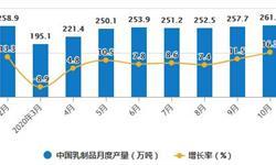 2020年1-10月中国乳制品行业市场分析:累计产量超2300万吨
