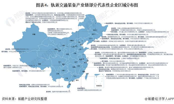 图表4:轨道交通装备产业链部分代表性企业区域分布图