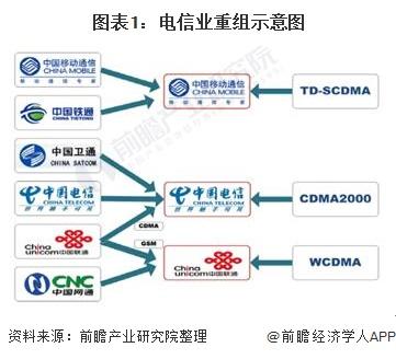 《【摩臣代理平台】2020年中国呼叫中心行业细分市场发展现状分析 电信行业蓬勃发展》