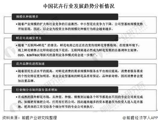 中国花卉行业发展趋势分析情况