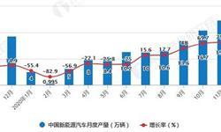 2020年1-11月中国<em>新能源</em><em>汽车</em>行业产销现状分析 累计<em>产销量</em>均突破百万辆