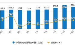 2020年1-11月中国<em>集成电路</em>行业市场分析:进口规模累计突破3000亿美元