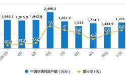 2020年1-11月中国<em>空调</em>行业市场分析:累计产量将近1.9亿台