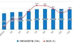 2020年1-11月中国成品油行业<em>进出口贸易</em>情况 累计进口规模突破百亿美元