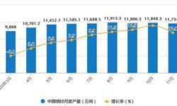 2020年1-11月中国<em>钢材</em>行业市场分析:累计产量突破12亿吨