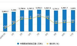 2020年1-11月中国<em>原油</em>行业市场分析:累计进口量突破5亿吨