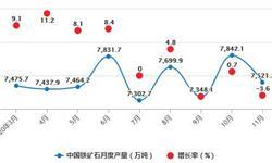 2020年1-11月中国<em>铁矿石</em>行业市场分析:累计进口量突破10亿吨
