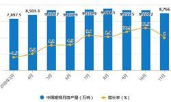 2020年1-11月中国钢铁行业<em>产量</em>现状分析 <em>生铁</em>累计<em>产量</em>突破8亿吨