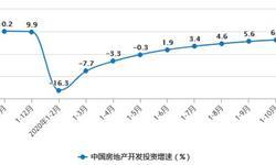 2020年1-11月中国房地产行业市场分析:<em>商品房</em><em>销售</em>面积累计突破15亿平方米