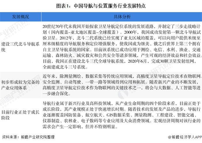 图表1:中国导航与位置服务行业发展特点