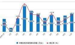 2020年1-11月中国<em>手机</em><em>行业</em>市场分析:累计产量突破13亿台
