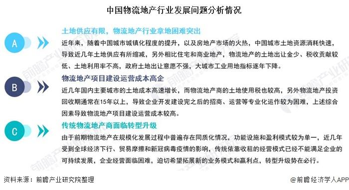 中国物流地产行业发展问题分析情况