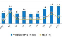 2020年1-11月中国<em>葡萄酒</em>行业市场分析:累计进口量突破4亿升