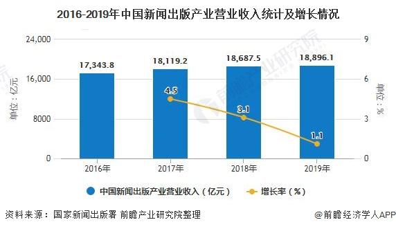 2016-2019年中国新闻出版产业营业收入统计及增长情况