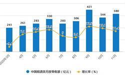 2020年1-11月中国烟草制品行业市场分析:<em>烤烟</em>累计出口量突破10万吨
