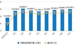 2020年1-11月中国水泥行业市场分析:累计产量突破20亿吨