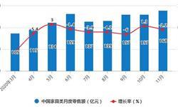 2020年1-11月中国家具行业市场分析:累计产量突破8亿件