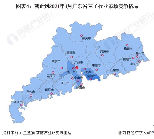 图表4:截止到2021年1月广东省袜子行业市场竞争格局