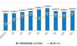 2020年1-11月中国发电行业供给现状分析 累计发电量将近6.7万亿千瓦时