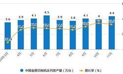 2020年1-11月中国<em>机床</em>行业市场分析:金属切削<em>机床</em>累计产量突破40万台