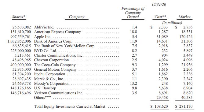 慢慢暴富:巴菲特致股东信1957-2021年全集