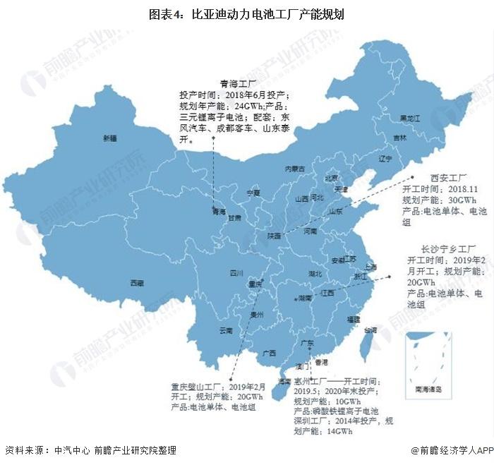 图表4:比亚迪动力电池工厂产能规划