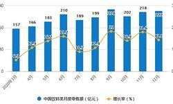 2020年全年中国饮料<em>行业</em>产量、<em>零售</em>规模情况 碳酸饮料累计产量将近2000万吨