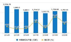 2020年全年中国摩托车行业产<em>销量</em>、出口贸易情况 累计产<em>销量</em>均突破1700万辆