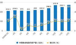 2020年全年中国集成电路行业产量、进出口情况 累计产量突破2600亿块