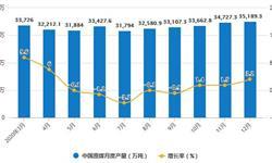 2020年全年中国煤炭行业产量及<em>进出口</em>贸易<em>情况</em> 累计进口量突破3亿吨
