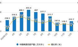 2020年全年中国啤酒行业产量及<em>进出口</em>贸易<em>情况</em> 累计产量突破3400万千升