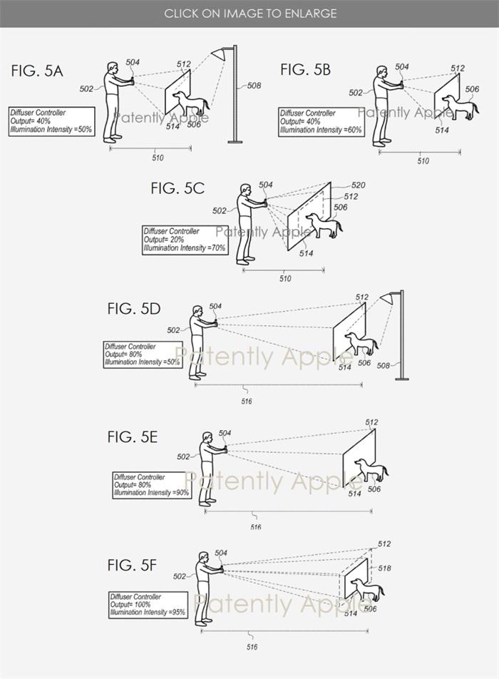 苹果新获两项手机相机专利